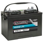What is an RV 'Battery'