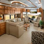 Which is more comfortable an RV or a Hotel Room?