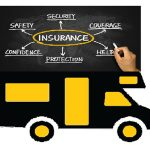 Is it mandatory to have Insurance for the RV Rental trip?
