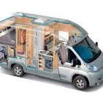 Can I use the RV as living quarters?