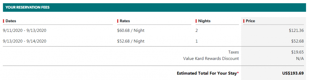 How much does a weekend (3 night) rental RV Trip cost ...